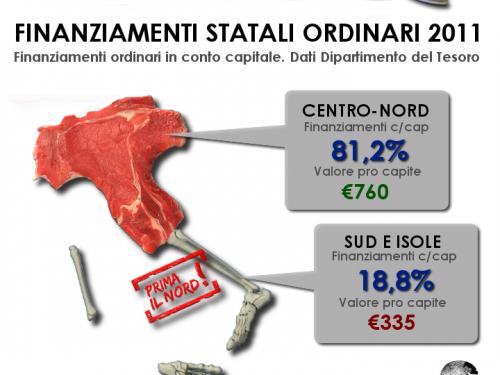 Friarielli d'Italia: i numeri de L'extraterrone contro le bufale della lega