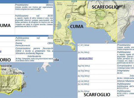 """Campi Flegrei ed Ischia: la nuova (possibile) """"zezzenella"""" energetica nazionale"""