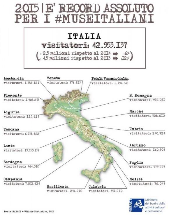 1452692093329_2_Italia-media_ris
