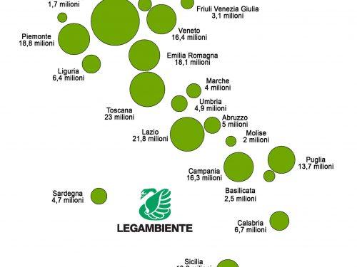 Al Sud meno treni che in Lombardia (e pure più vecchi e lenti)
